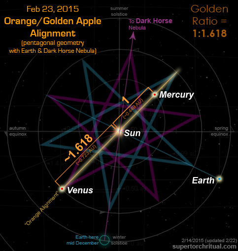 OrangeAlignment-02232015-full